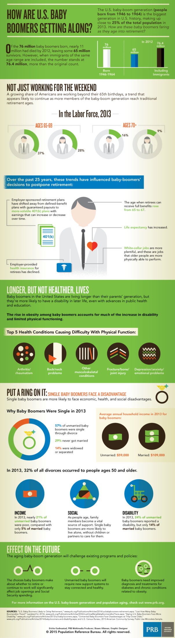infographic-baby-boomers