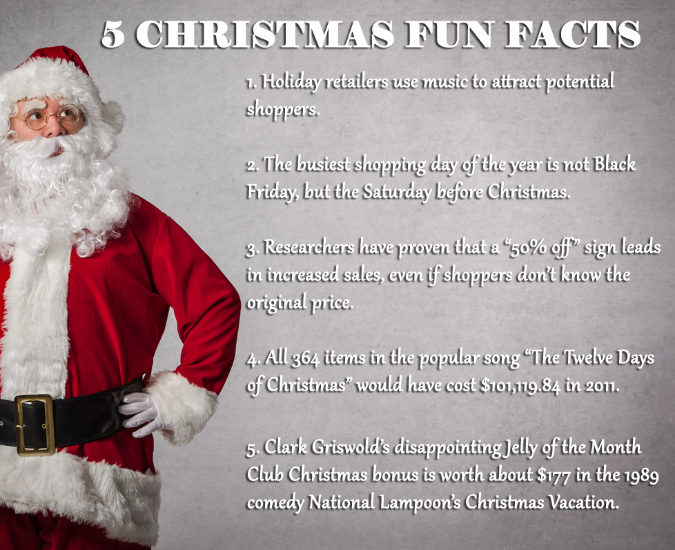 science facts about christmas
